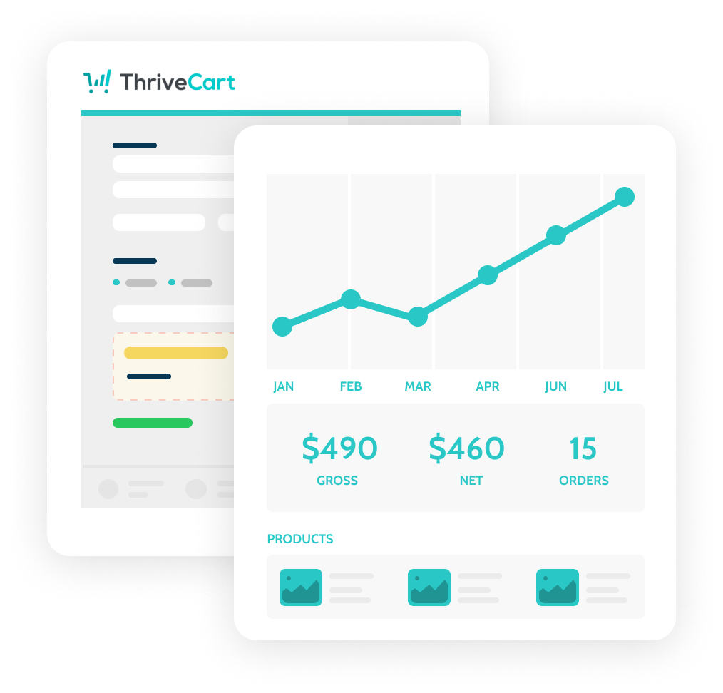 Thrivecart - Early Access Offer